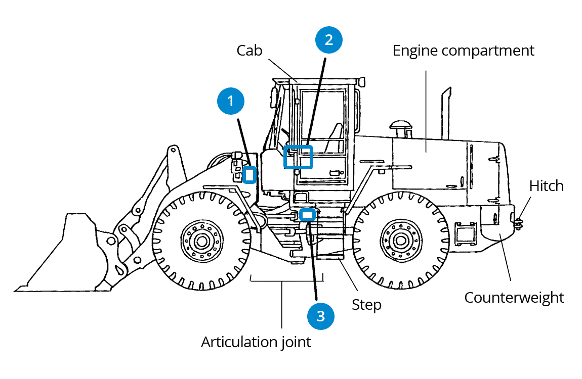 Case 580b Wiring Diagram - Auto Electrical Wiring Diagram Case B Backhoe Ignition Switch Wiring Diagram on