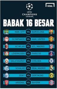 16 Besar Liga Champions 2013 2014