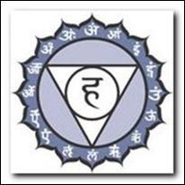 chakra-vishuddha-1