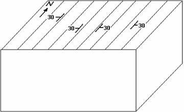 block diagram geology definition