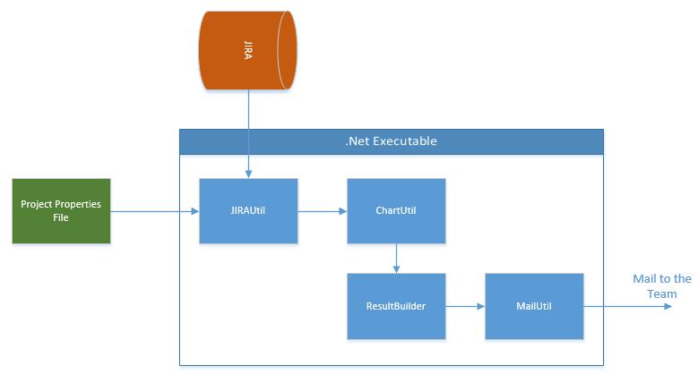 jira-design