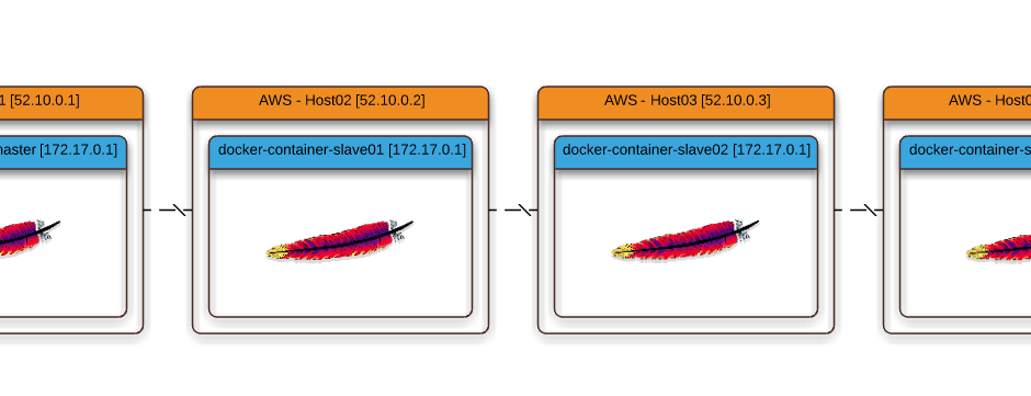 aws-docker-container-01