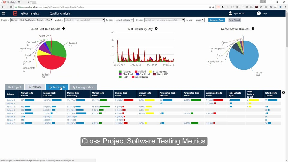 qTest Insights - Software Testing Tools Guide
