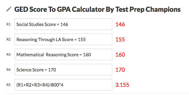 GED® Test Score To GPA Calculator Test Prep Champions