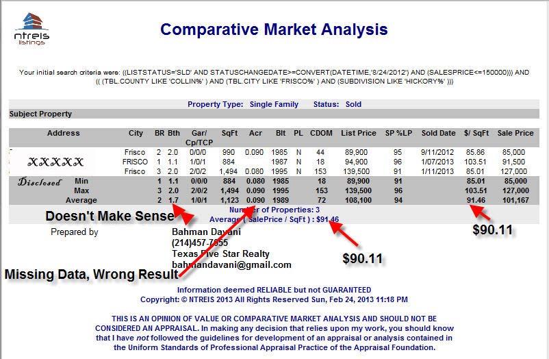 NTREIS Comparative Market Analysis CMA Report is Wrong - real estate market analysis