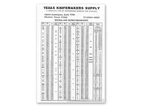 Drill Size, Taps, Guage, Decimal and Metric Equivalent Chart