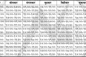 Load-shedding To Be Reduced by 1 hour From Friday (New Schedule) - TexasNepal
