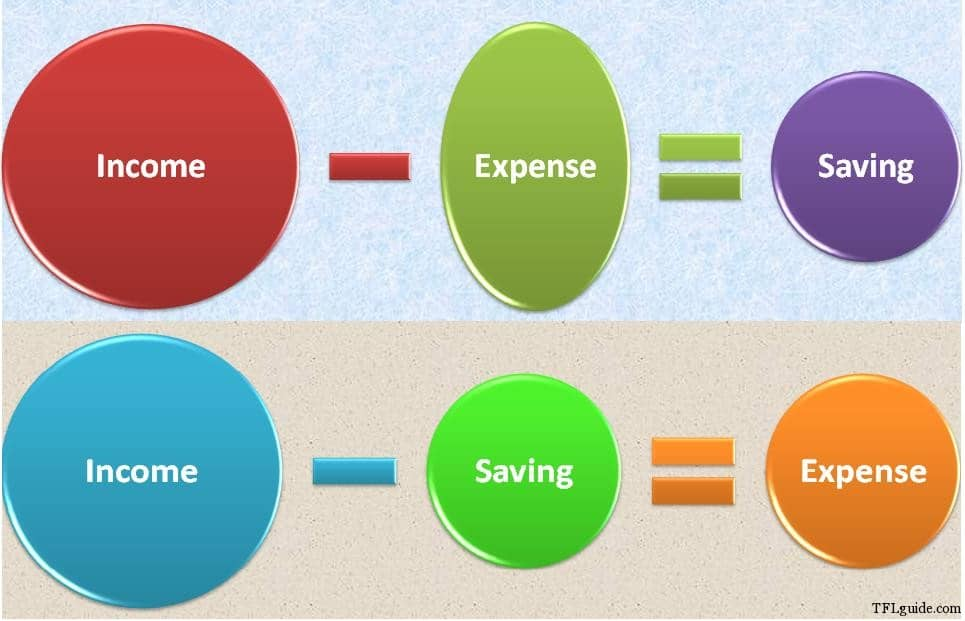 Budget for your savings and not spending!