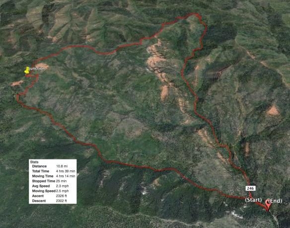 Red cliff loop