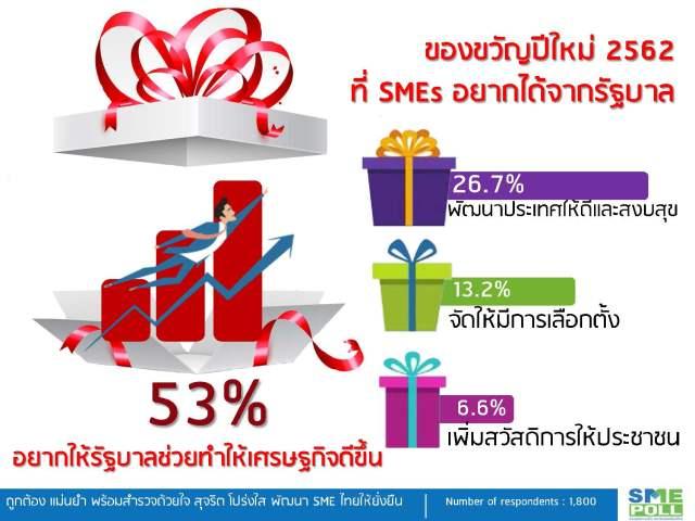SME-Poll-2019-Q1_Page_02