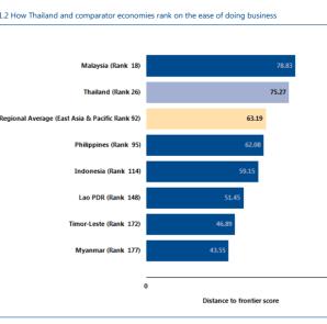 thailanddoingbusiness2014