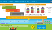 7653-resilience-infographic-01