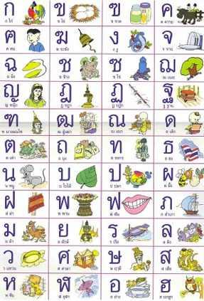Thai Alphabet Description and Sounds Thai Language Hut School - thai alphabet chart