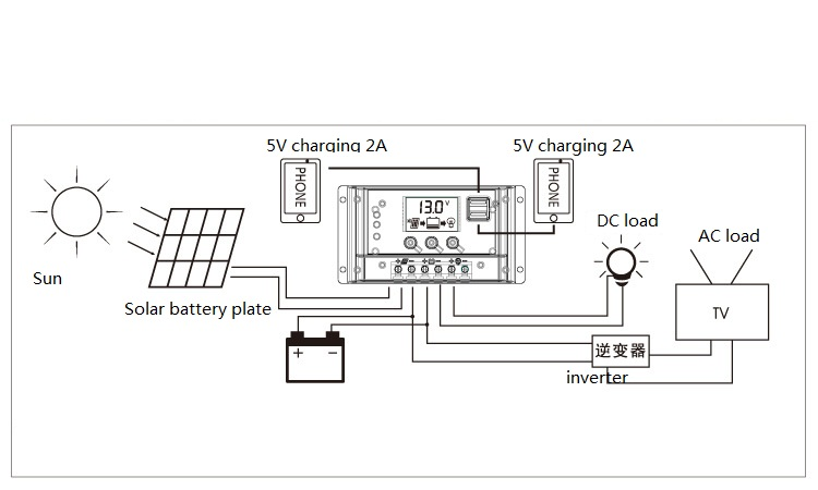solar 30 30a pwm charge controller 12v 24v