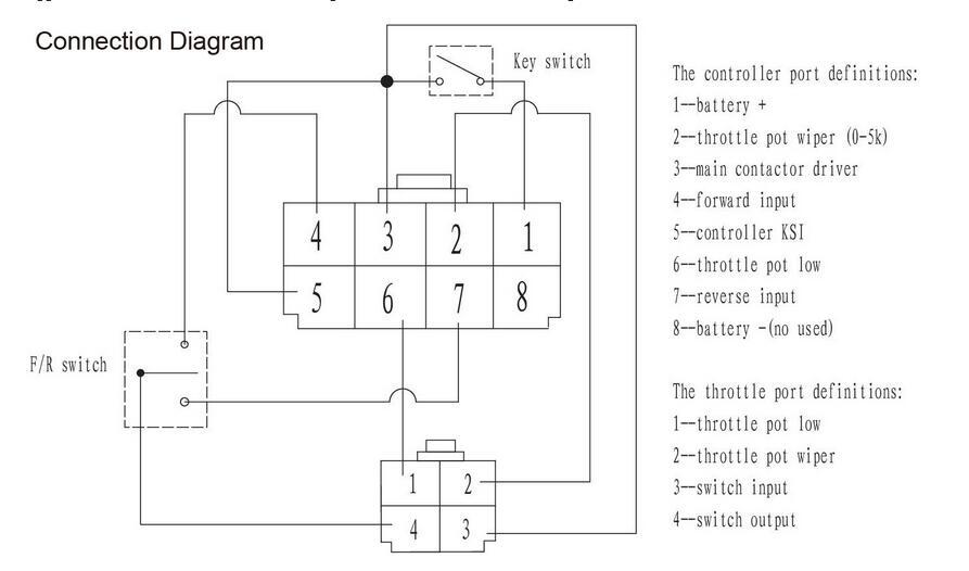 CURTIS Programmable DC Series 1205M-6B403 Motor Controller