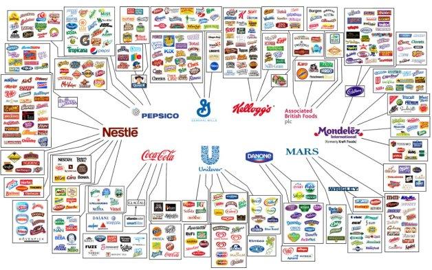 10 شركات حول العالم تتحكم فيما نأكل