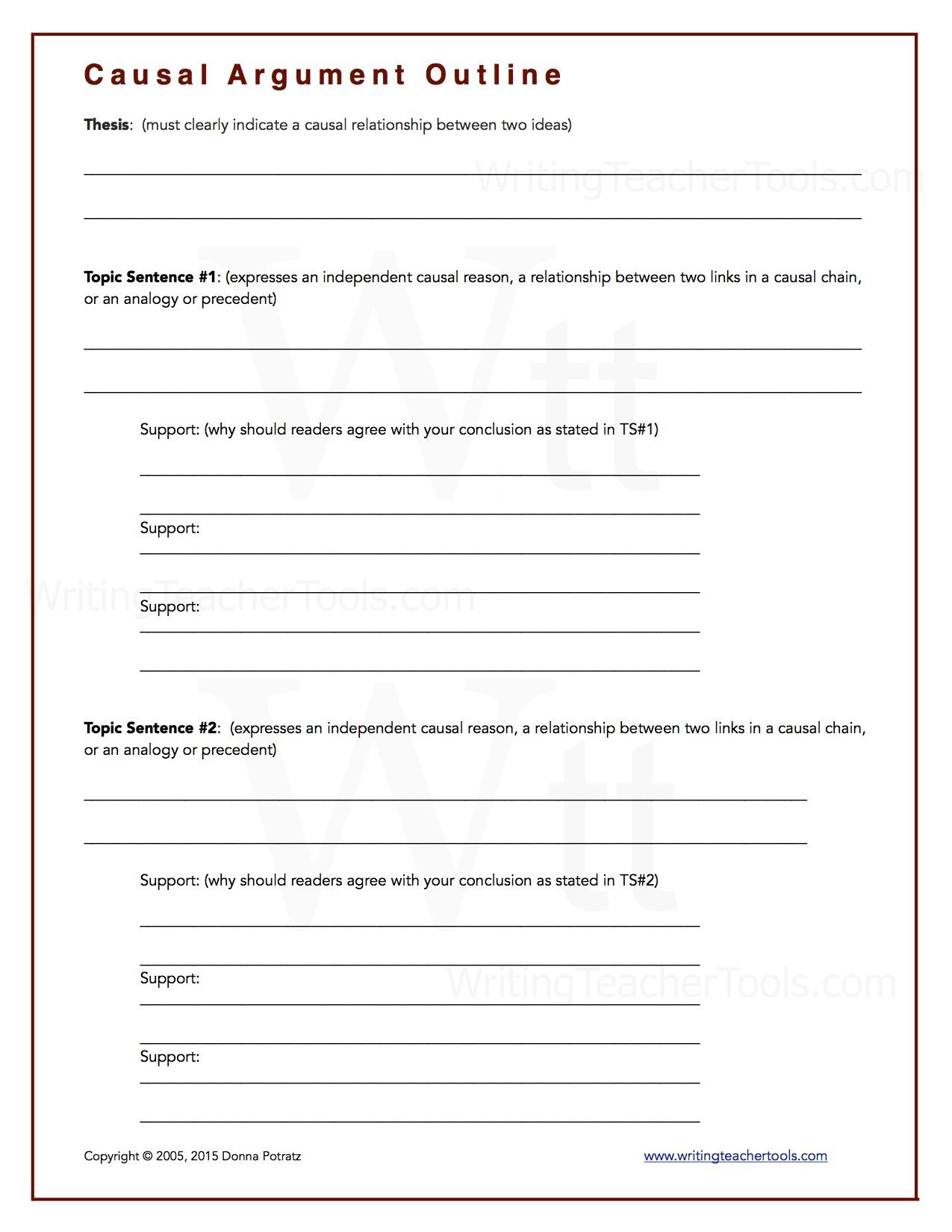 proposal argument essay topics