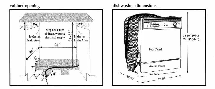 Generic Dishwasher The Appliance Clinic