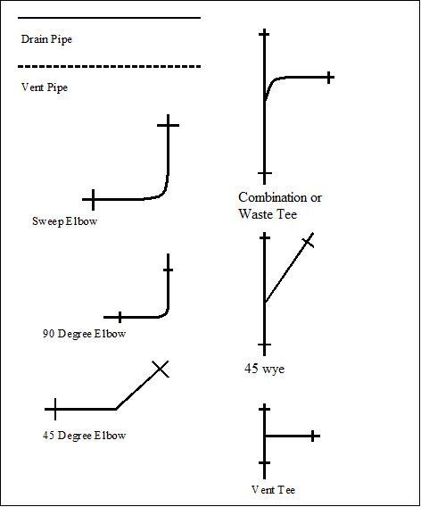 piping diagrams and symbols