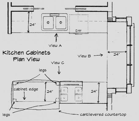 Design Your Own Kitchen - kitchen design plans