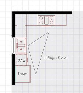 Kitchen layout design kitchen floor plans