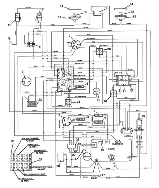 kubota mower wiring diagram