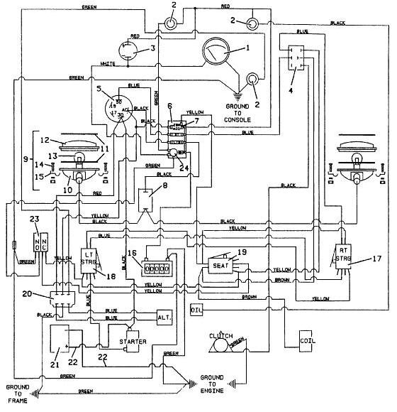 grasshopper 725 wiring diagram