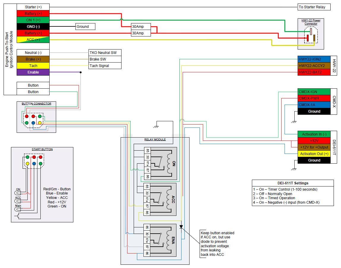 Car Dolly Wiring Diagram Hydraulic Jack Parts Club Lights Frame