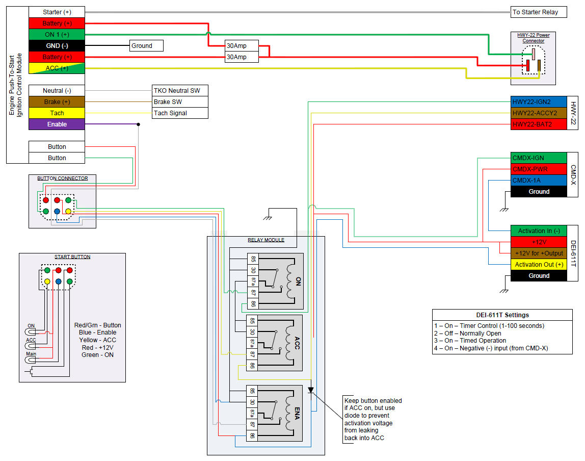 91 Ford E 350 Fuse Box Diagramground Fault Outlet Wiring Diagram