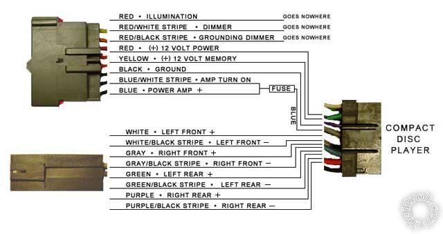 Sony Xplod Cd Player Wiring Diagram Wiring Diagram For Sony Xplod