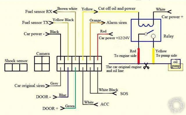 Alarm Wiring Diagrams Index listing of wiring diagrams