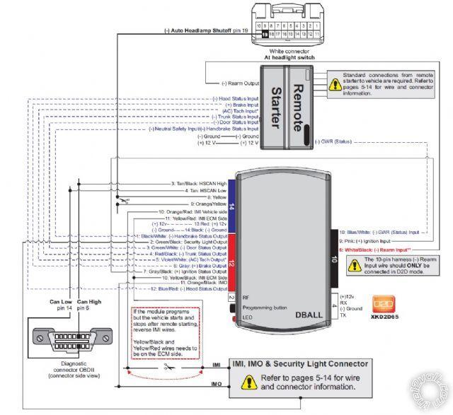 Dball Wiring Diagram - Wiring Diagram Write