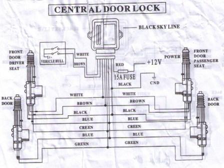 Central Lock Wiring Diagram Wiring Diagram