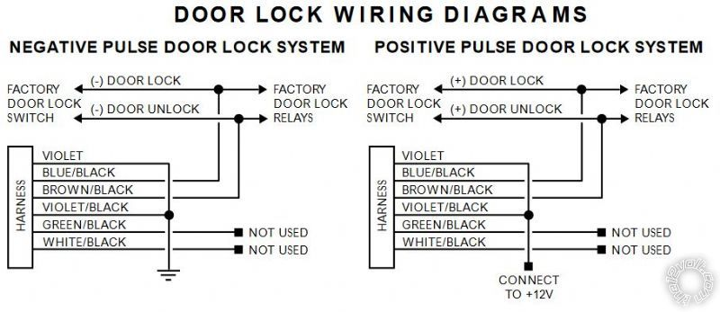 Viper 211hv Wiring Door Actuators Index listing of wiring diagrams