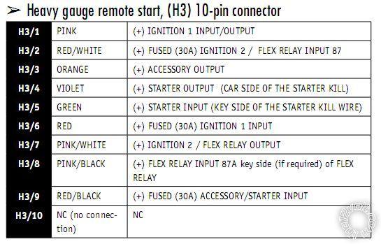 Viper 5901 Wiring Diagram Wiring Diagram