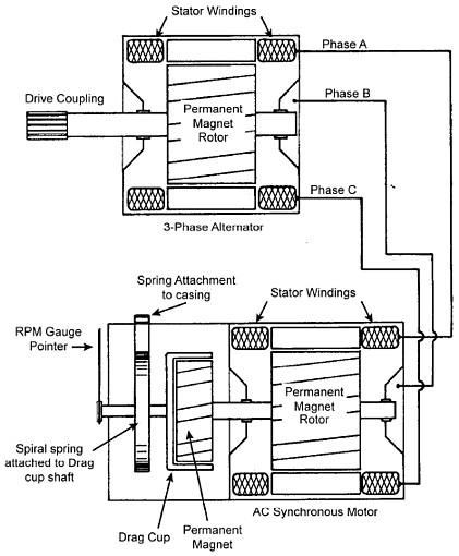 Ac Brushless Fan Motor Wiring Diagram Wiring Schematic Diagram