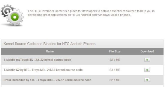 HTC G2, Droid incredible, myTouch 4G Source Code