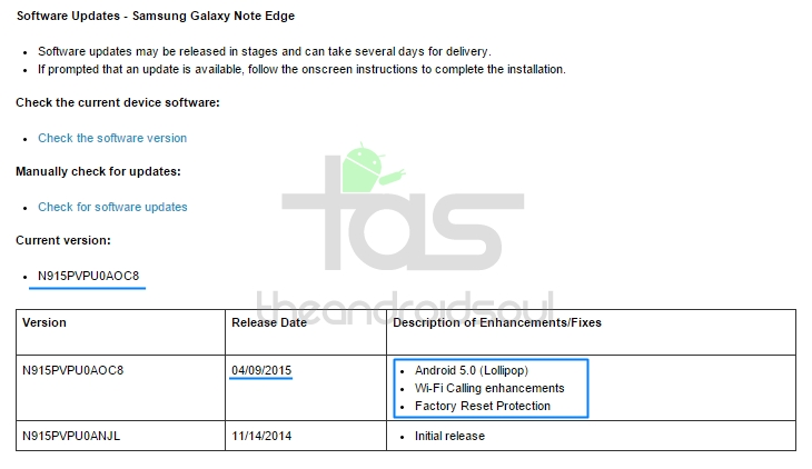 Sprint Galaxy Note Edge Lollipop Update Release