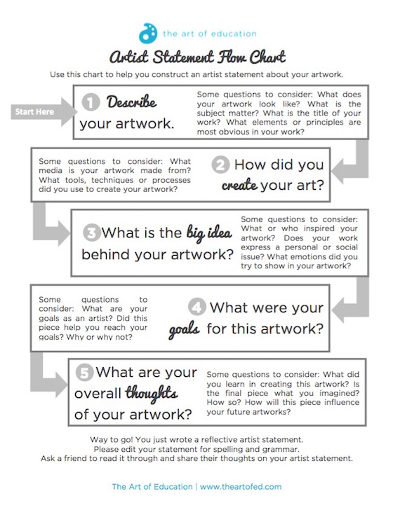 Use This Flowchart to Help Your Students Write Authentic Artist - flow chart template for kids