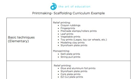 Visually Scaffold Your Curriculum With Ease - The Art of Ed