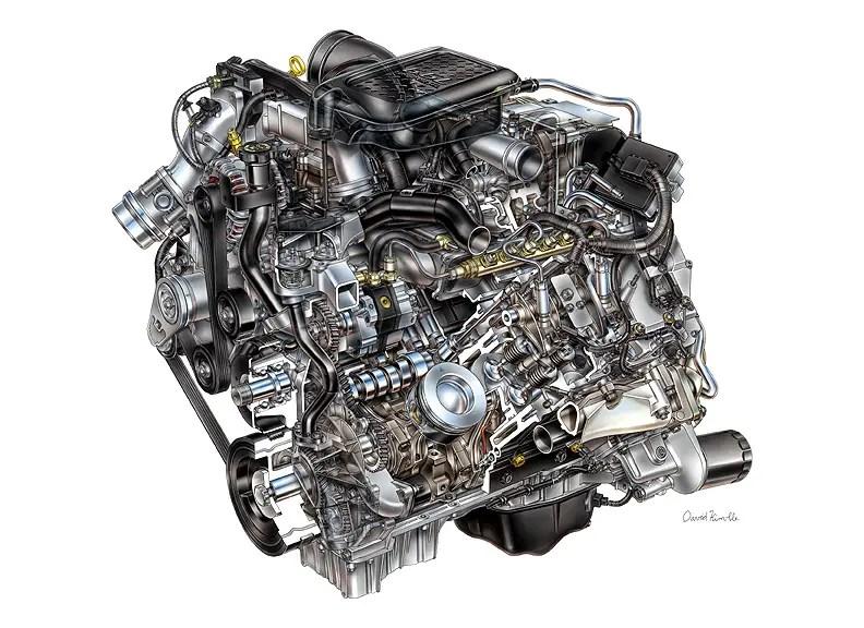 2004 6 6 Duramax Diesel Wiring Harness Wiring Diagram