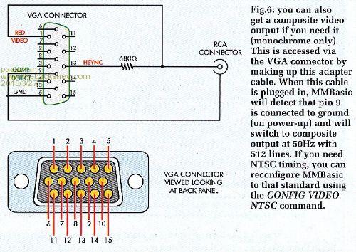 Vga To Av Wiring Diagram Wiring Diagram