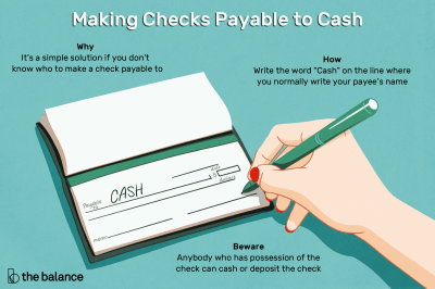 How to Write and Cash Checks Payable to Cash