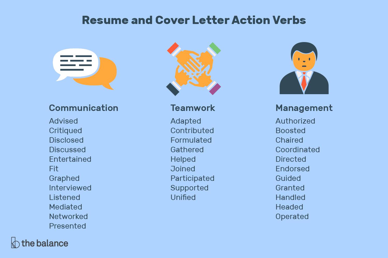 resume keywords list 2018