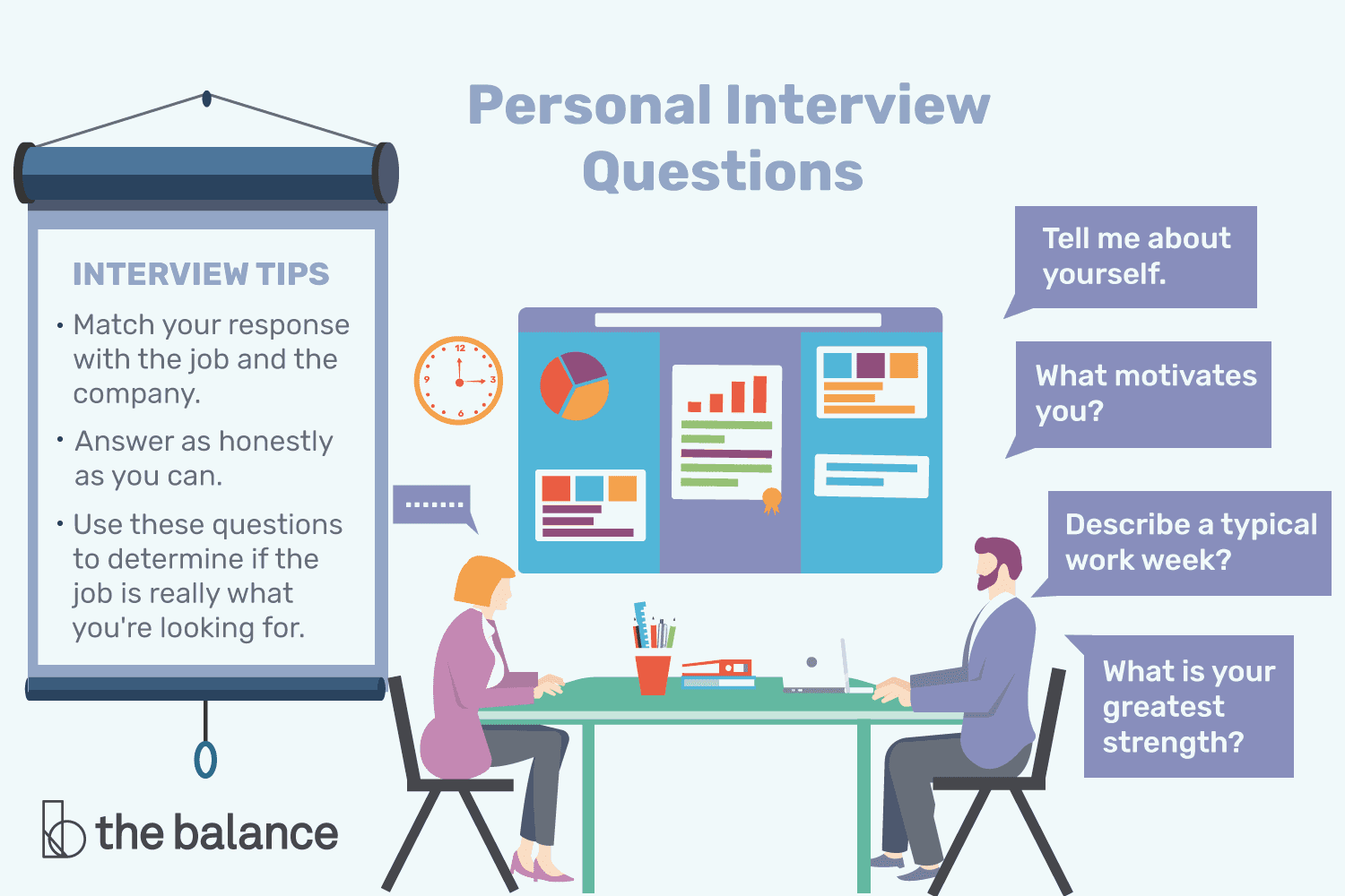 how to answer ethical interview questions