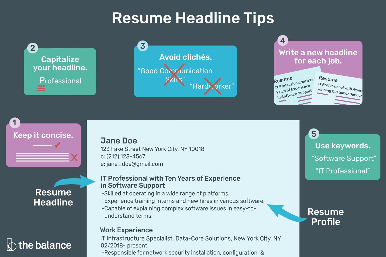 resume headline sentence