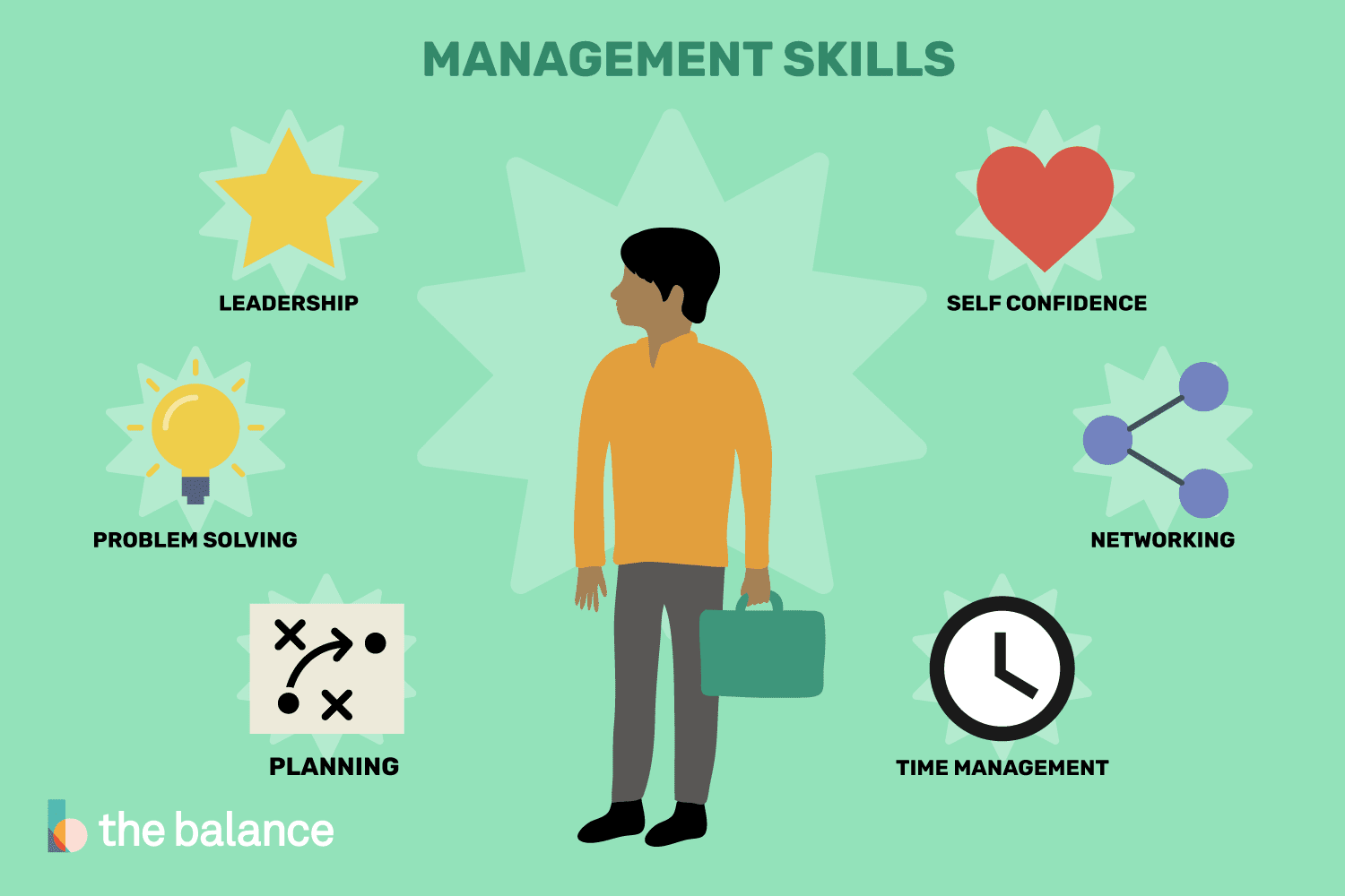it manager skills