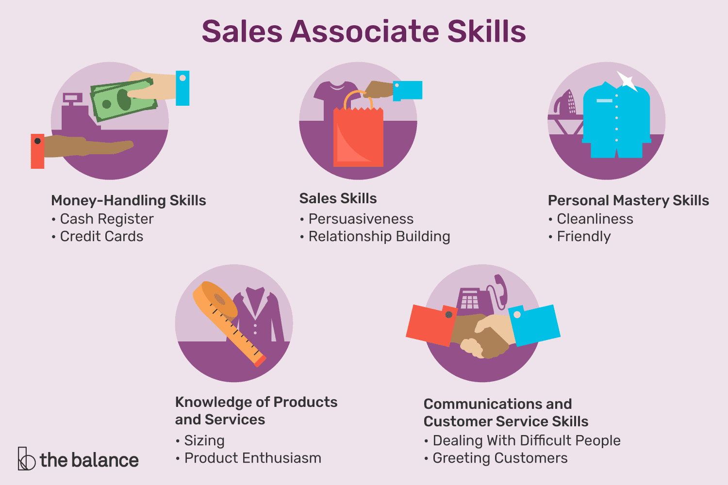 job skills list for retail jobs