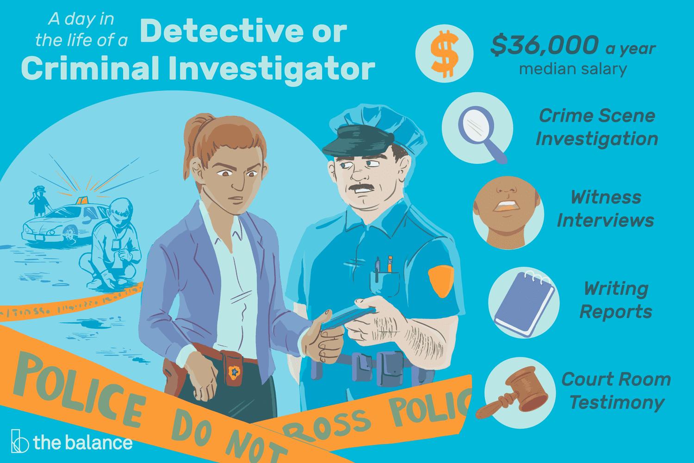 investigator career