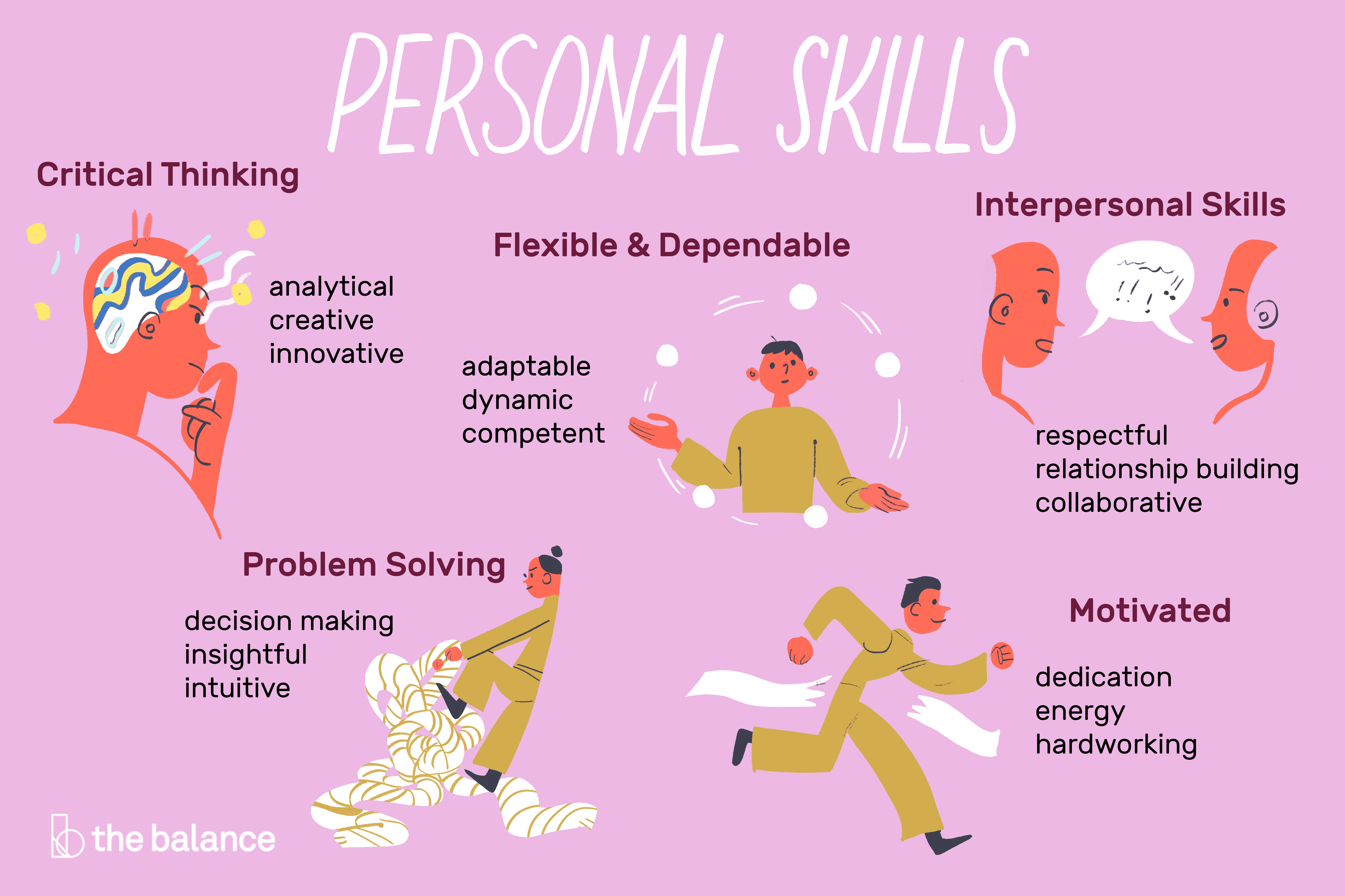 skills and attributes for resume
